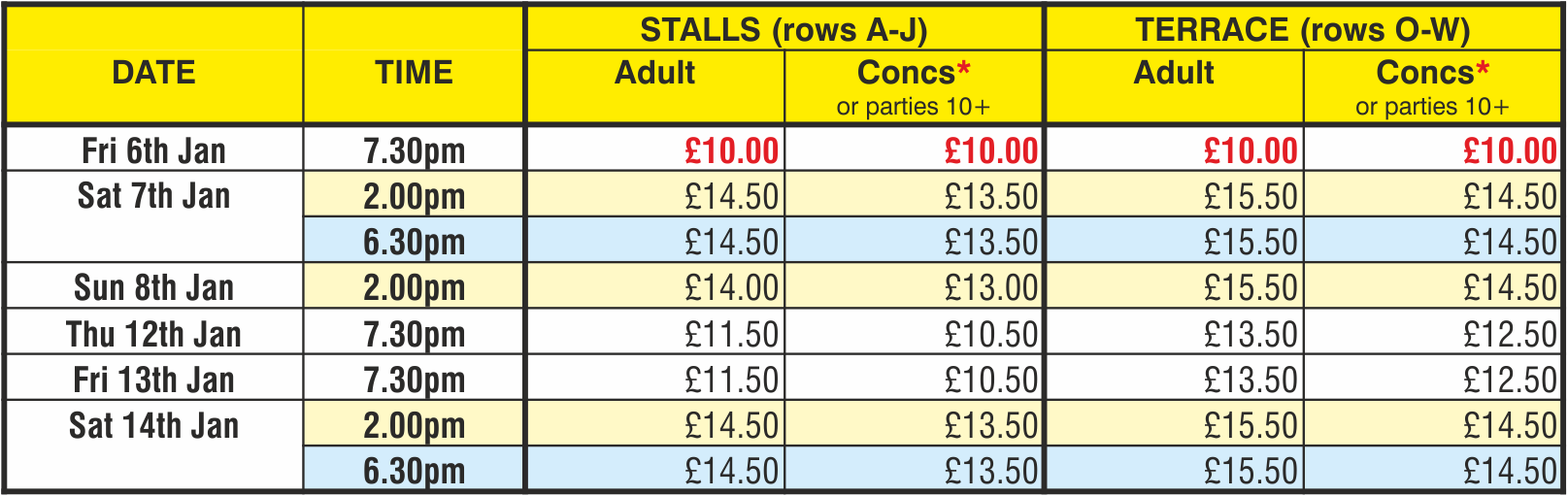 Aladdin Broxbourne Panto Ticket Prices